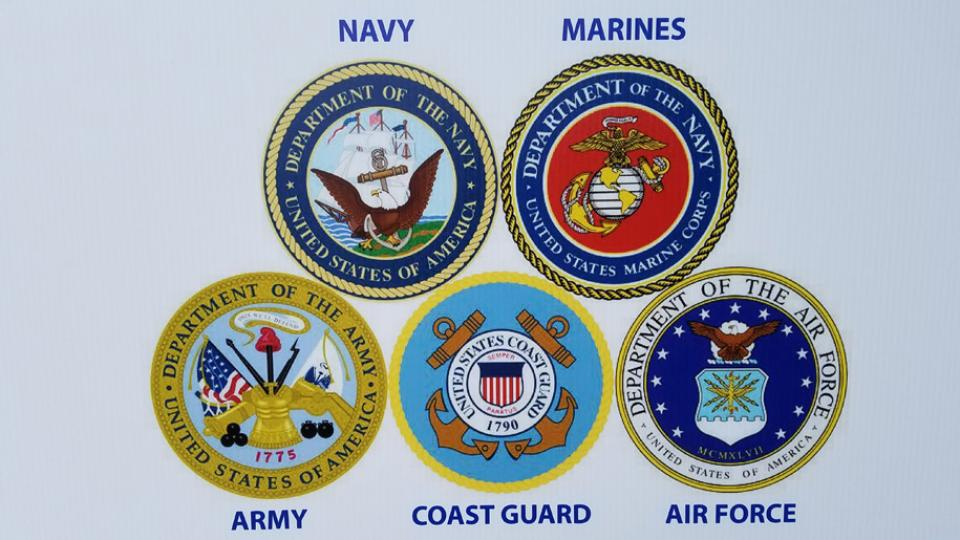 Poster of the 5 Military Branches of Service